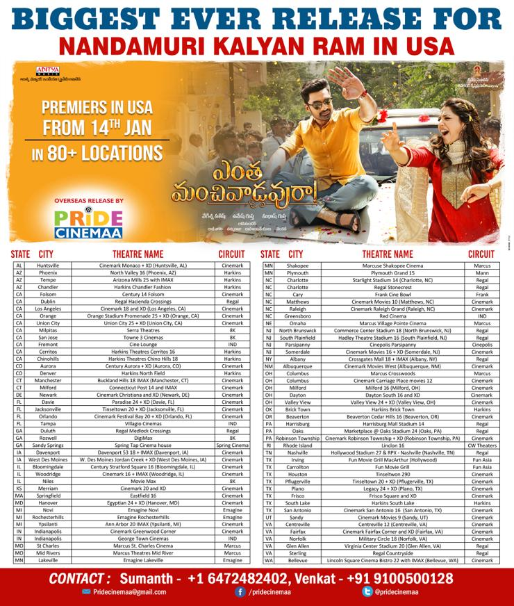 Nandamuri Kalyan Ram's Entha Manchivaadavuraa Movie USA Theaters List Poster
