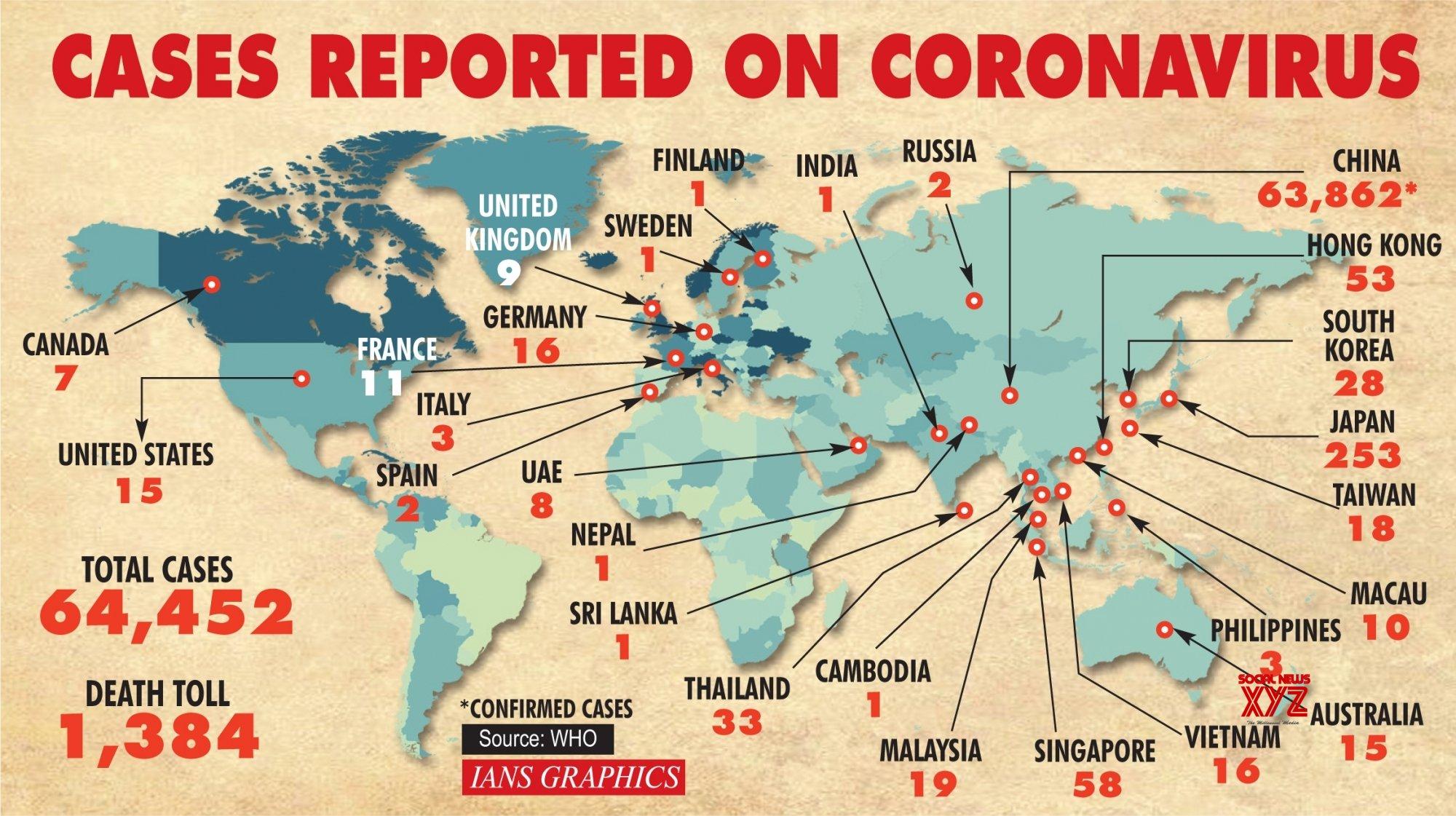 Infographics: Cases Reported On Coronavirus #Gallery