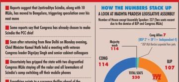 Political 'Turmoil' in Madhya Pradesh (IANS Infographics)