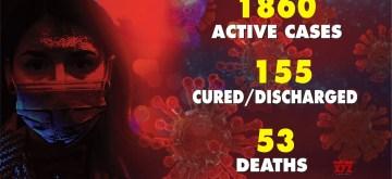 Coronavirus. (IANS Infographics)