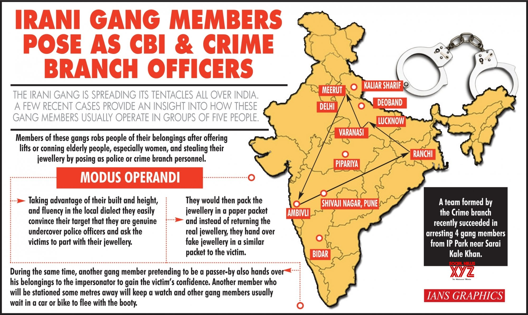 Infographics: Irani gang members pose as CBI and Crime Branch officers #Gallery