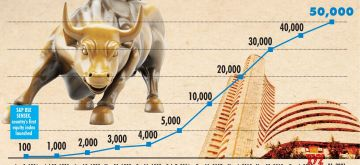 Continuing its bull run, the Sensex went past the 50,000-mark. The Nifty50 on the National Stock Exchange (NSE) also touched a new record high of 14,736.65. Positive trends in the global markets post Biden's inauguration supported the indices.. (IANS Infographics)
