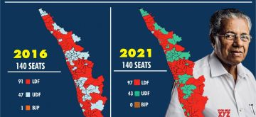 Kerala's changing political colours.(IANS Infographics)