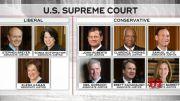 Biden's Supreme Court reform commission wraps up its work (Video)