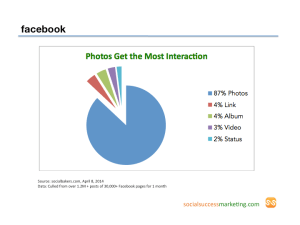 facebook-posts-most-engagement