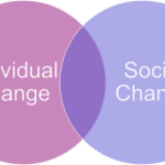 Defining the Social Worker as Consultant (1st in the Social Work Consultant Series)