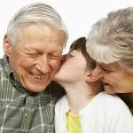 Grandparenting in a Changing Society