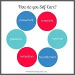 Standards of Self-Care Series 3 of 3