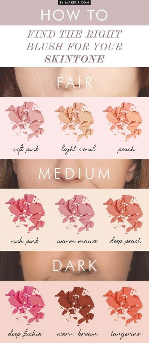 choose the right kind of blush for your skin tone!