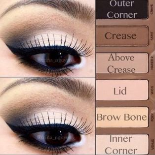 The Urban Decay Naked2 Basics palette is one of the best eyeshadow palettes!