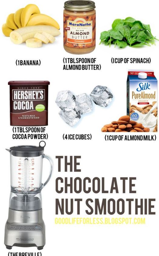 These smoothie recipes are perfect for post-workout!
