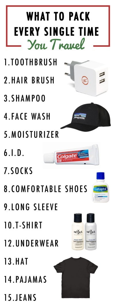 This is everything you need to pack when you travel!