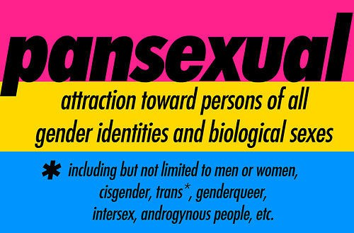 Pansexual coming out