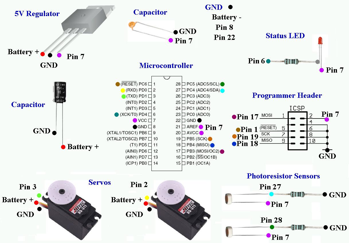 Groß Underbody Rc Led Wiring Diagram Ideen - Die Besten Elektrischen ...