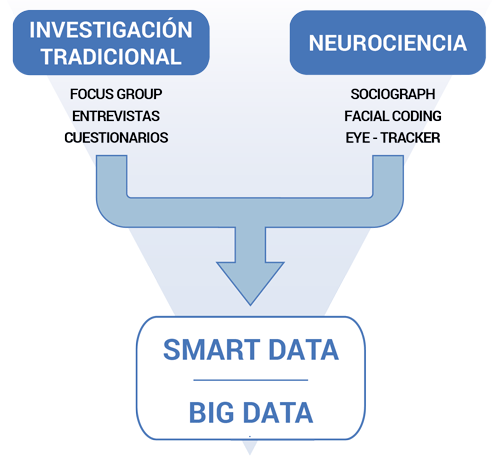 infografia-smart-data-web