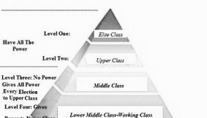 class system definition