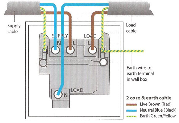 How To Install A Fused Spur