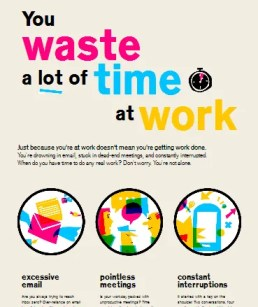 How much time are you wasting at work? And what are you wasting it on?