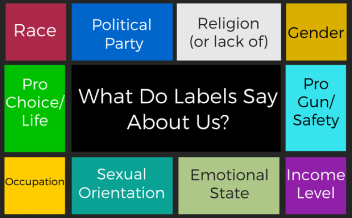 What Do Labels Say About Us-