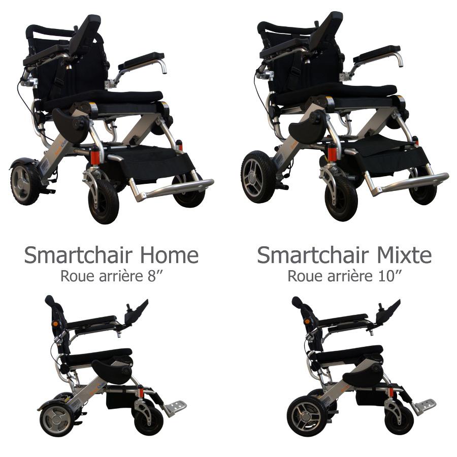 fauteuil roulant electrique pliant smartchair mixte roues arrieres 10