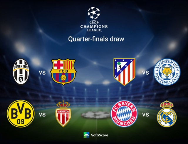 Image result for champions league draw quarter-finals 2017
