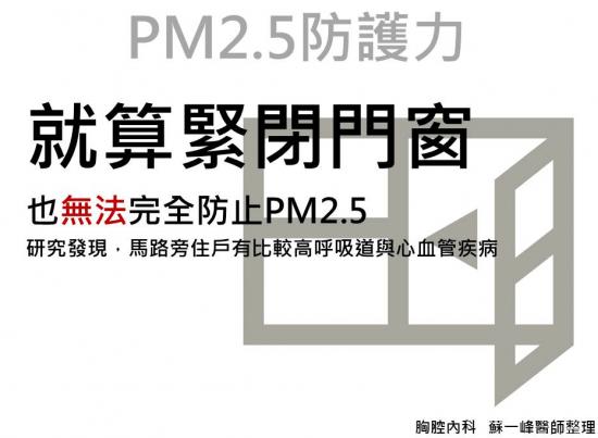 [評測] 6道過濾給家人潔淨空氣:小腰機智慧空氣清淨機 pm25-550x403