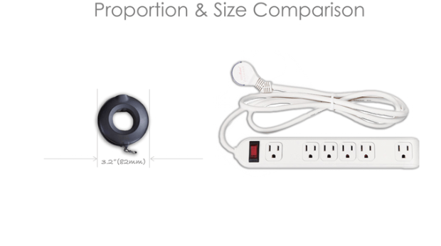 解決所有插電的煩惱 - MOGICS 甜甜圈延長線 1