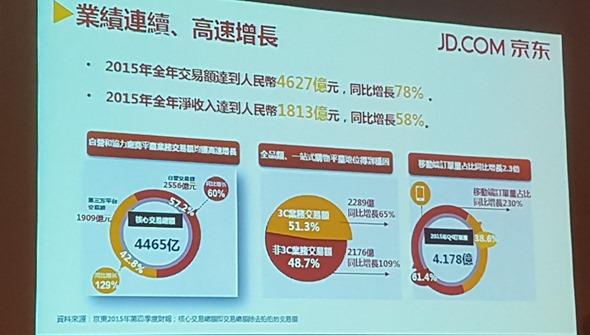 4627億人民幣的錢坑,「京東」來台灣向品牌商招手 20160316_135333
