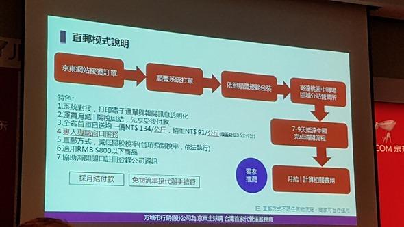 4627億人民幣的錢坑,「京東」來台灣向品牌商招手 20160316_143053