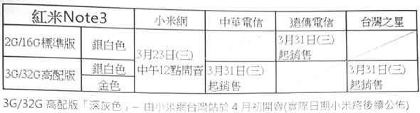 台灣紅米 Note 3 正式發表,金屬機身+指紋辨識 5,499 元起! img-7-4