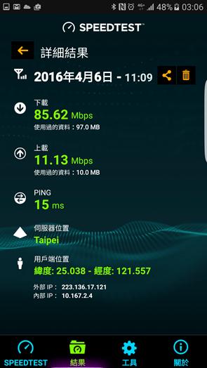 中華電信大4G 2600MHz 開台! 3CA 讓上網速度狂飆 300Mbps (含實測速度) Screenshot_20160408-030616
