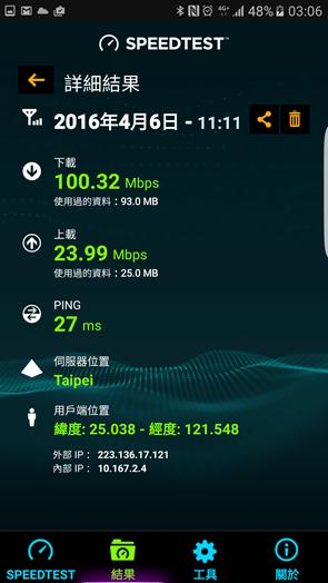 中華電信大4G 2600MHz 開台! 3CA 讓上網速度狂飆 300Mbps (含實測速度) Screenshot_20160408-030622