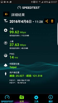 中華電信大4G 2600MHz 開台! 3CA 讓上網速度狂飆 300Mbps (含實測速度) Screenshot_20160408-030703
