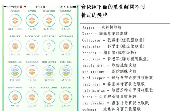 Pokemon Go 超完整中文規則書免費下載,新手教學、攻略、屬性、資料完整收錄 %E5%9C%96%E7%89%87-7