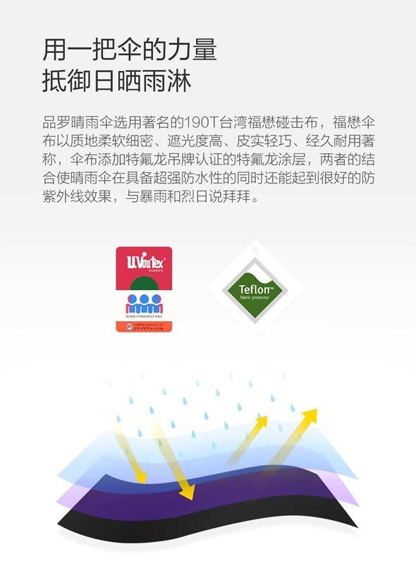 小米眾籌新品:品羅晴雨傘,台灣布料、鐵氟龍不沾水,輕薄好攜帶 %E5%B0%8F%E7%B1%B3%E6%99%B4%E9%9B%A8%E5%82%98-2