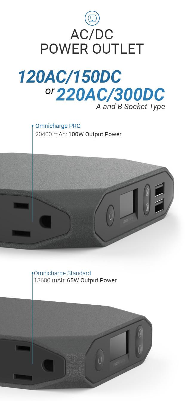 能改變電壓與交直流電的智慧行動電源 Omnicharge,史上最輕巧! 8