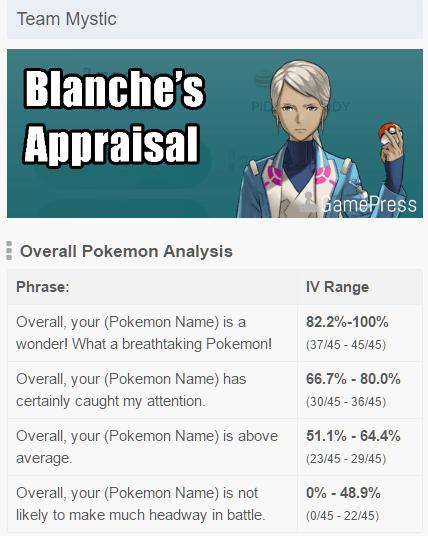 教你如何從Pokemon Go評鑑(Appraise)功能判斷寶可夢的 IV 範圍 blue