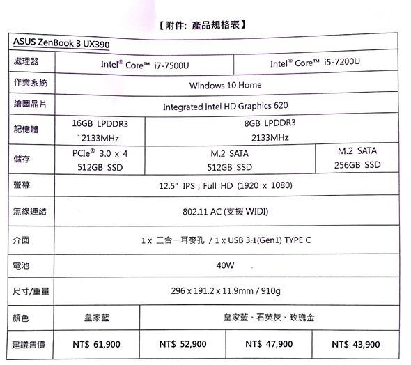 超輕、超薄筆電來啦! 華碩 ZenBook3 UX390 超乎想像的質感 就是狂! %E6%96%B0%E5%BB%BA%E6%AA%94%E6%A1%88-3_1