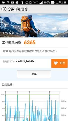 評測/ASUS ZenFone 3 Deluxe 首次旗艦手機,值得推薦! Screenshot_20161001-022855