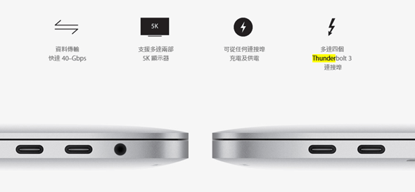 你可能買不下手...  2016 年 Apple Macbook Pro 台灣價格公布 image-43