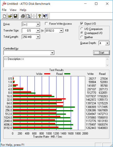 極度輕薄!ASUS ZenBook 3 UX390UA(皇家藍)開箱評測 Image-2