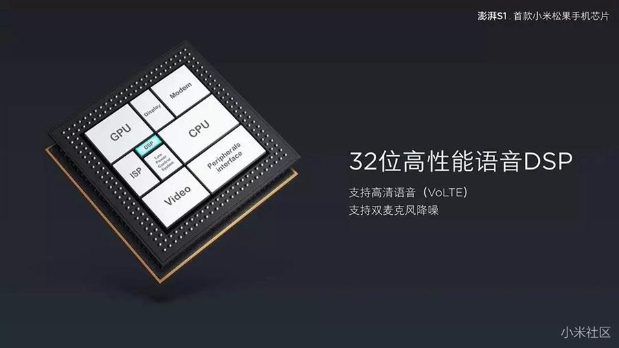 """硬是要""""自幹""""!小米推出自主研發「澎湃S1」手機處理器與「小米5c」 0024d057e4e67a77d7916df2e04fff8a"""