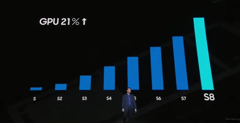 打造全新互動模式,三星 Galaxy S8/S8+ 終於發表! 030-1