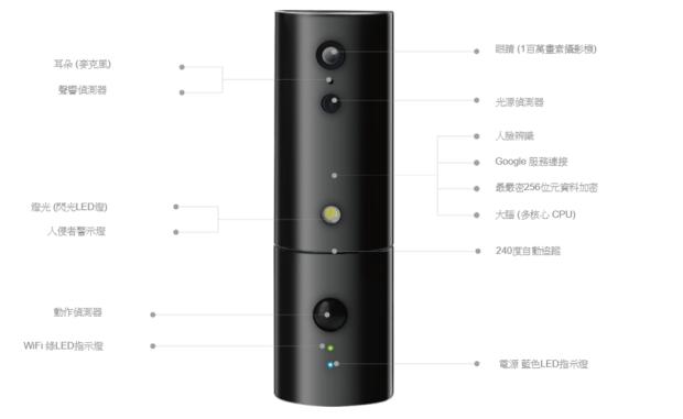 好市多3C:CP值超高 iSensor Pro 網路攝影機,具備臉部辨識、App 即時警報、免費雲端儲存,居家旅遊必備便宜又好用 016