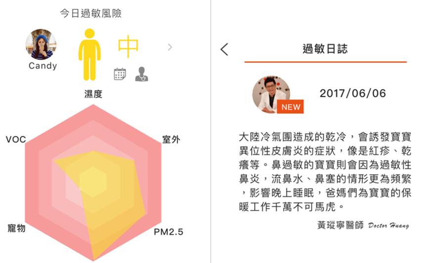 黃瑽寧醫師聯手打造過敏日誌,幫助找出過敏問題 image-8