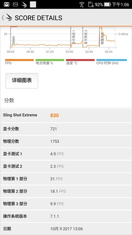半價就能買到旗艦級相機!ASUS ZenFone 4 (ZE554KL) 評測 Screenshot_20171009-130651