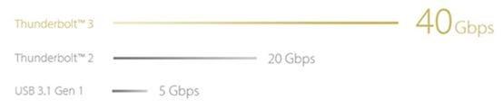 ASUS ZenBook Pro UX550開箱評測:15.6吋大螢幕極致效能筆電,「美.力 超越極限」超有誠意的選擇 clip_image0124