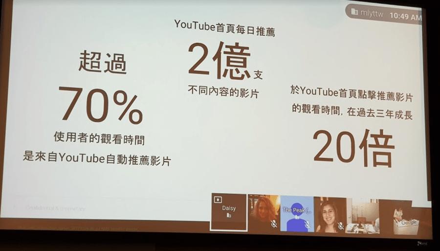 看 YouTube 如何應用人工智慧進行影片推薦 image-3