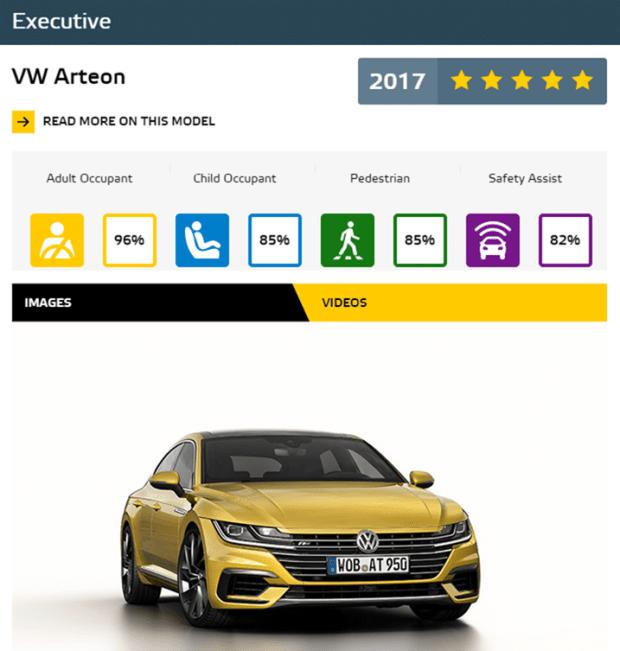 Euro NCAP 2017年度各級距最佳安全車款,你的車有上榜嗎?! Executive