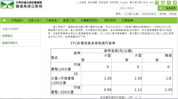 [新春好行] 別再煩惱 etag 費用有多少,馬上教你輕鬆查 - EZETC %E5%9C%8B%E9%81%93%E8%B2%BB%E7%94%A8%E8%A8%88%E7%AE%97
